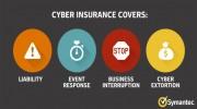 Symantec : Αναγκαία η ασφαλιστική κάλυψη από τις κυβερνοεπιθέσεις