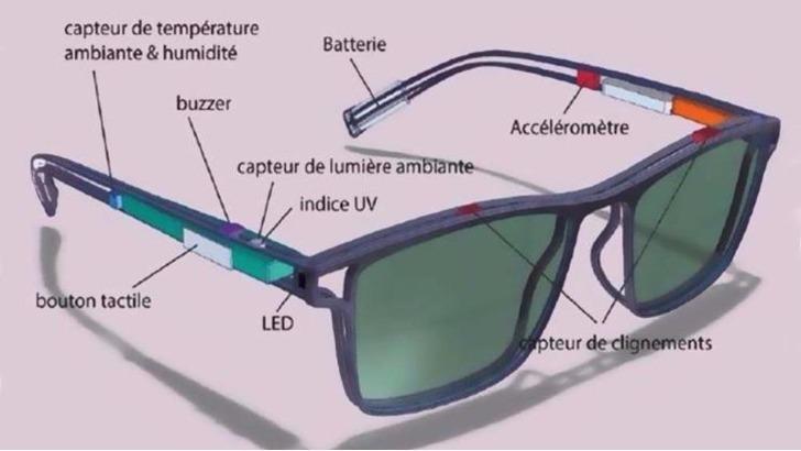 Τα «έξυπνα γυαλιά» που θα αποτρέπουν τον κίνδυνο τροχαίου, από την Generali και την Ellcie Healthy