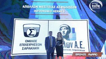 Βραβεύτηκε στα IMPACT BITE Awards 2018, η Απόλλων Μεσιτείας Ασφαλίσεων
