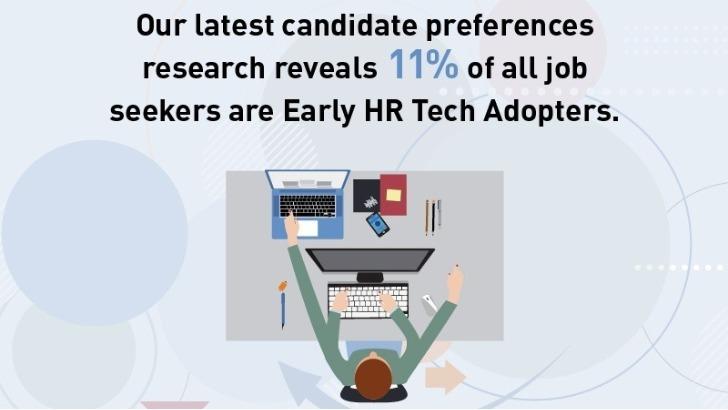 Η τεχνολογία μπορεί να προσφέρει μια καλύτερη εμπειρία για όσους αναζητούν θέσεις εργασίας